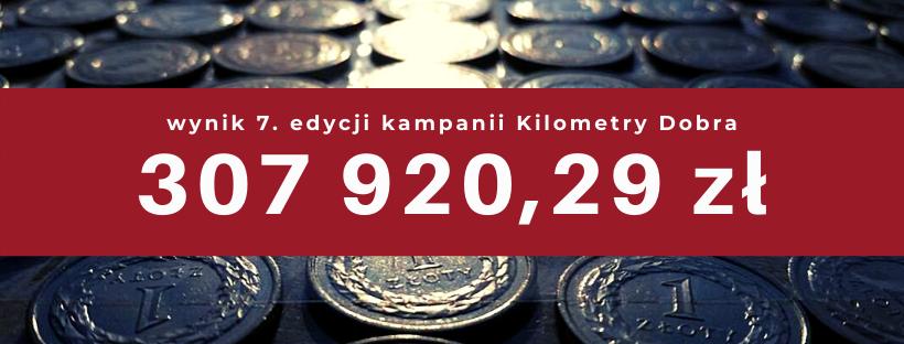 Zakończyła się 7. edycja kampanii Kilometry Dobra!